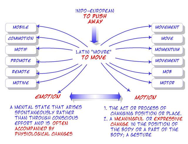 emotion-motion-link.jpg